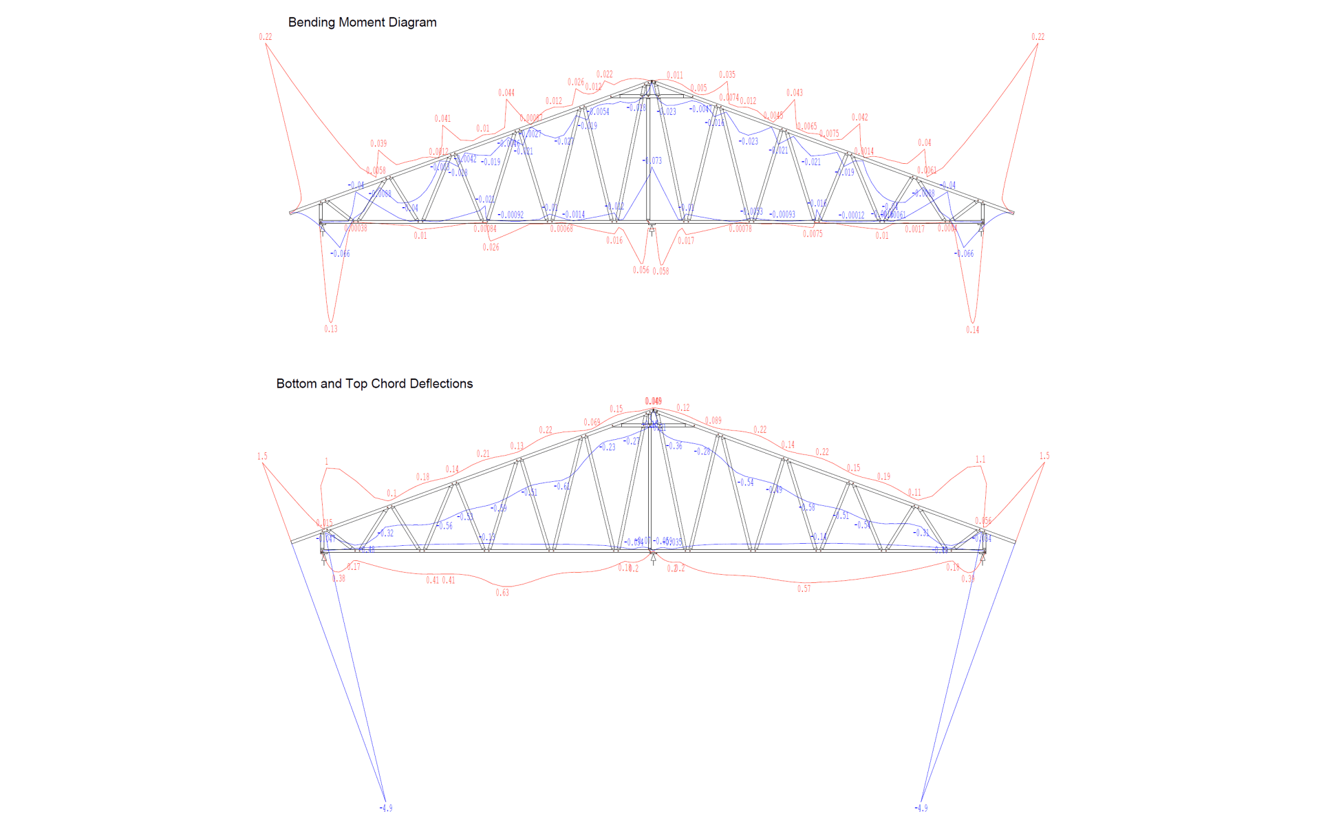 Vertex BD Cold-Formed Steel Framing Truss Engineering
