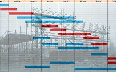 BIM Software for Contractors: A Breakdown of Benefits