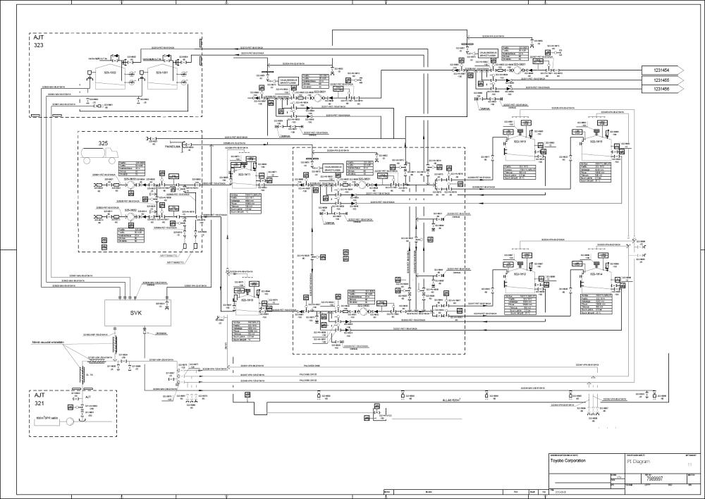 Pi Diagram Design